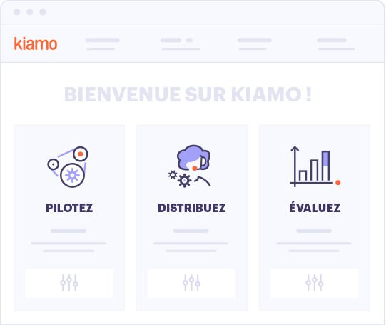 Overview solution Kiamo