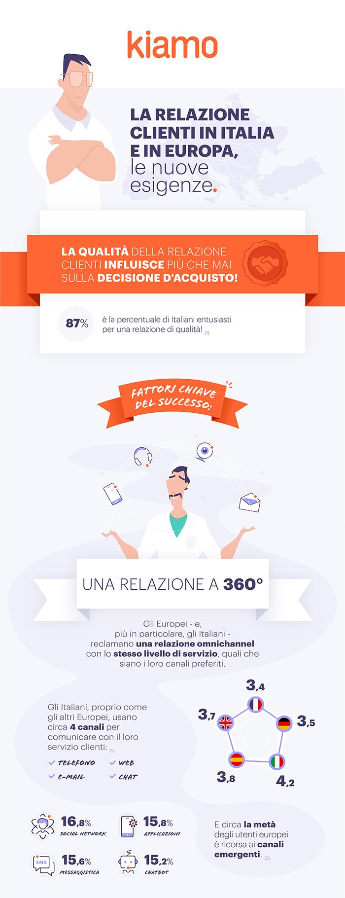 la_relazione_clienti_italia_europa_top